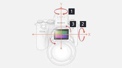 Stabilisation d'image intégrée sur 5 axes améliorée de 5,5 pas