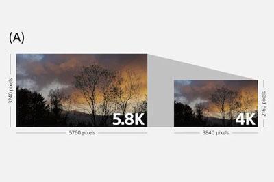 4K avec lecture totale sans perte et suréchantillonnage 5,8K