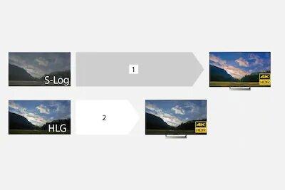 HLG (Hybrid Log-Gamma)