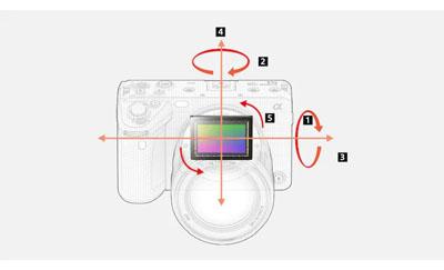 Stabilisation d'image intégrée
